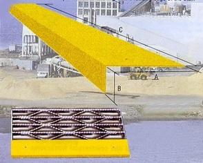 Latham Rufazel Slip Resistant Stair Nosings And Deck Plates