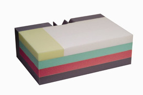 Ultimate Bariatric Mattress Cross section