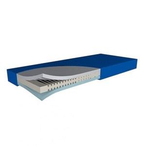 Funke Maxx 250 pressure care mattress showing three foam layers