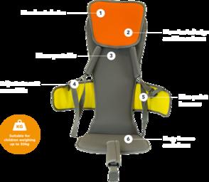 GoTo Seat
