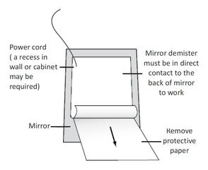 Amuheat mirror demister diagram