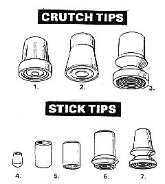 PR08101 Ferrules / Tips for Crutches