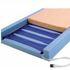 Invacare Softform Premier Active 2 mattress